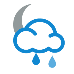 غائم جزئي مع أمطار خفيفة